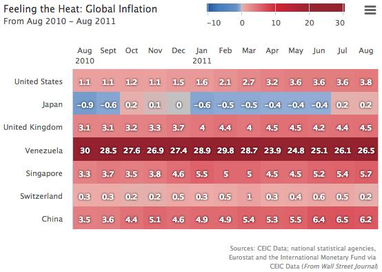 chart7_heatmap